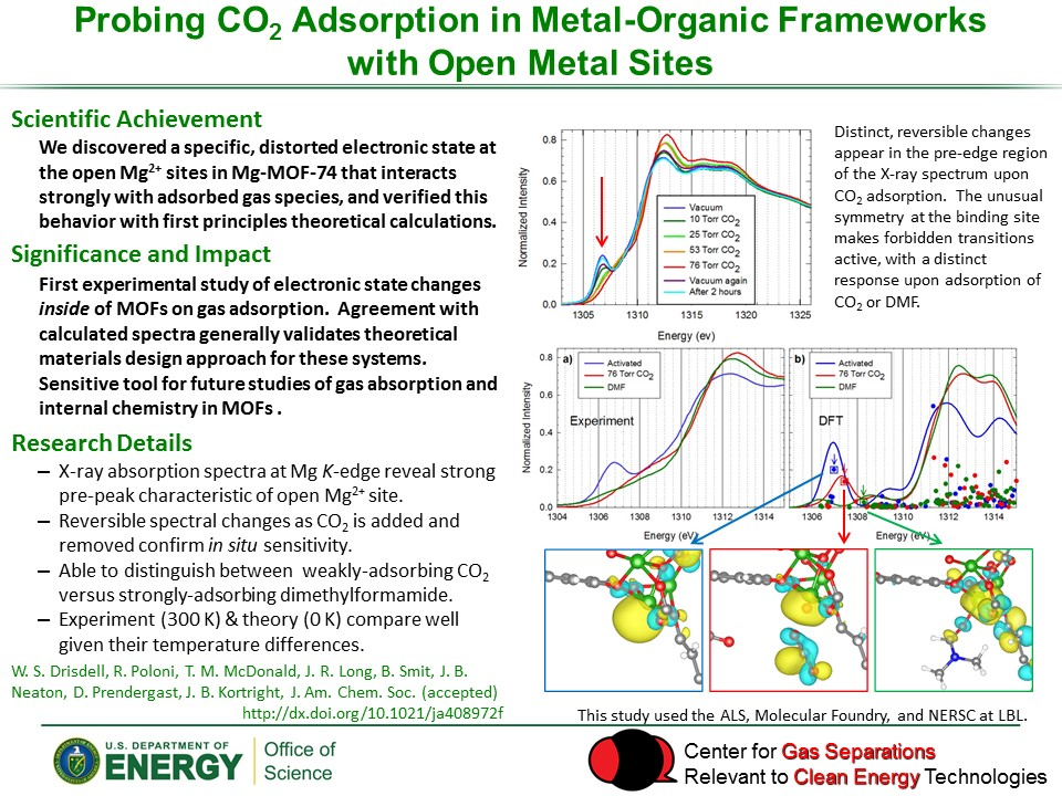thesis on adsorption of metals