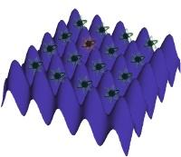 A 2D Optical Lattice