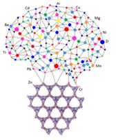 computer modelling of microporous materials smit berend santen r a van catlow c r a