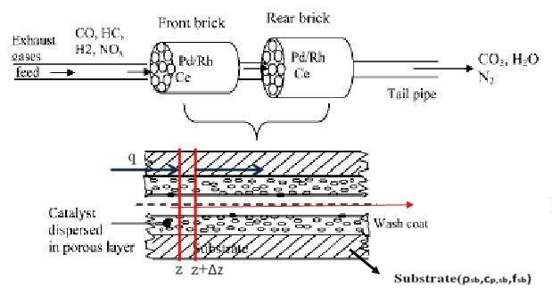 Wiring diagram also loop heat pipe design on schematic design phase